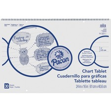 Ruled Chart Tablet